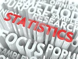 Statistics Quality Backgrounds