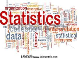 Statistics Slides Backgrounds