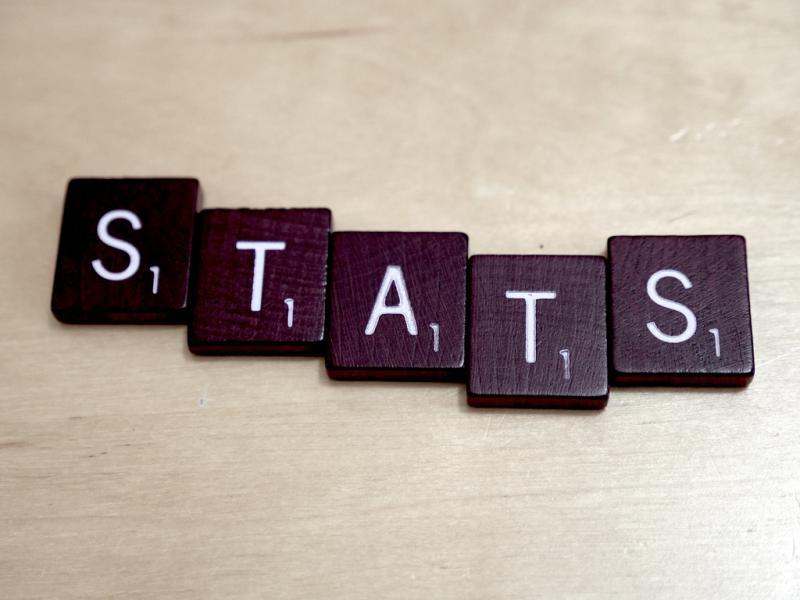 Stats Statistics Slides Backgrounds